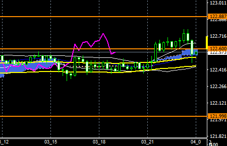 fxEURJPY170503END