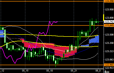 fxEURJPY170505END
