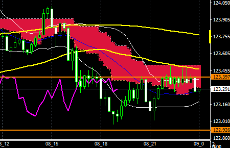 fxEURJPY170508END