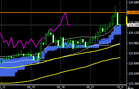 fxEURJPY170509END