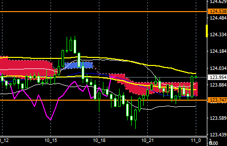 fxEURJPY170510END