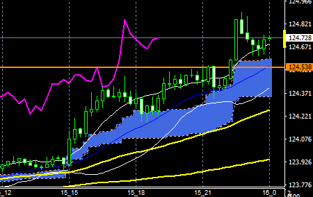 fxEURJPY170515END