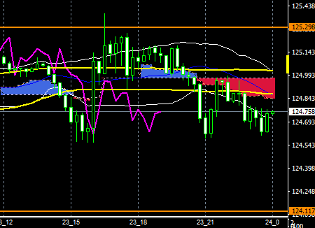 fxEURJPY170523END