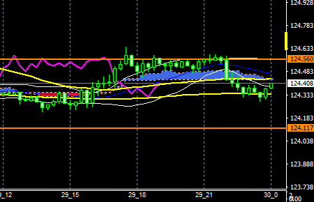 fxEURJPY170529end