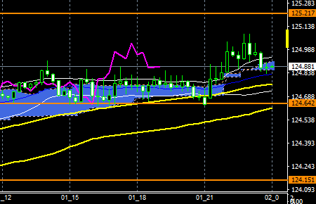 fxEURJPY170601END