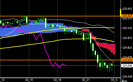 fxEURJPY170602END