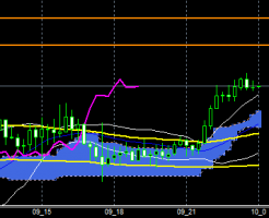 fxEURJPY170609END
