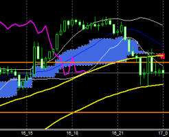 fxEURJPY170616end