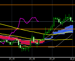 fxEURJPY170621END