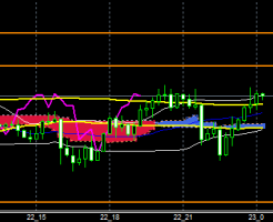 fxEURJPY170622END