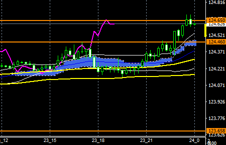 fxEURJPY170623END
