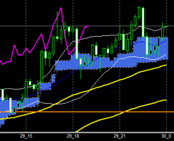 fxEURJPY170629END