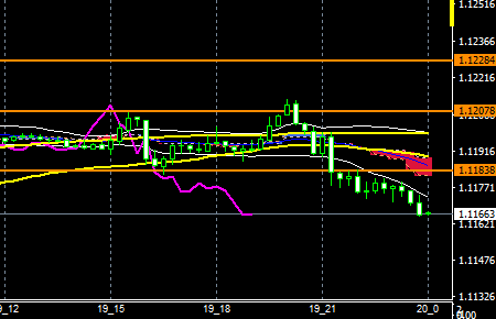 fxEURUSD170619END