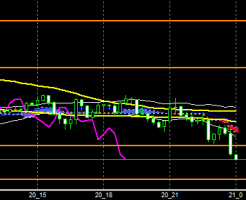 fxEURUSD170620END