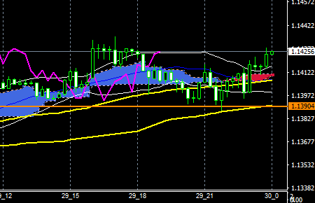 fxEURUSD170629END
