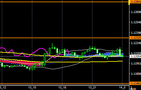 fxEURusd170613end