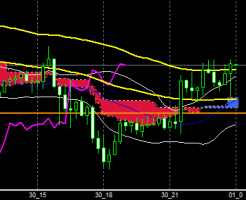 fxEURJPY170630END