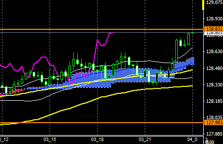 fxEURJPY170703END