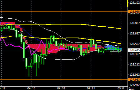 fxEURJPY170704END