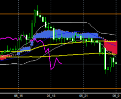 fxEURJPY170705END