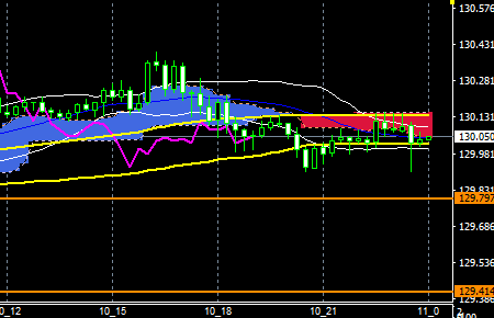 fxEURJPY170710END