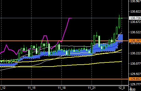 fxEURJPY170711END