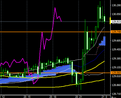 fxEURJPY170720END
