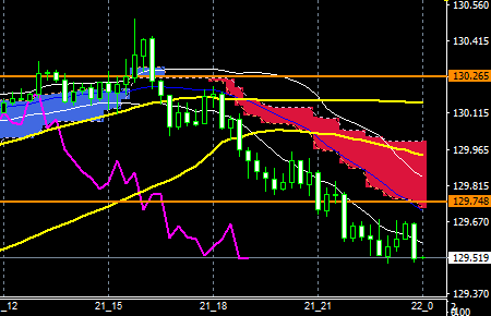 fxEURJPY170721END