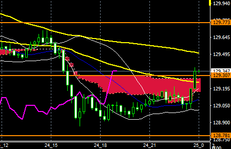 fxEURJPY170724END
