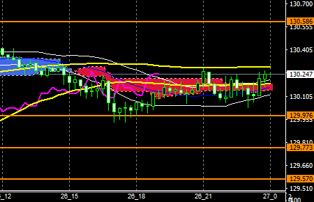 fxEURJPY170726END