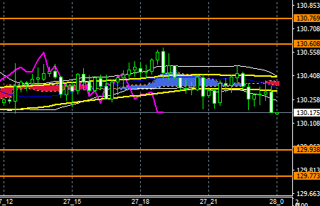 fxEURJPY170727END