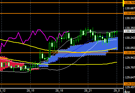 fxEURJPY170728END