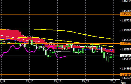 fxEURUSD170719END