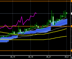 fxEURUSD170728END