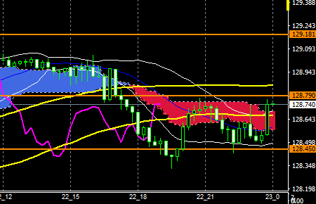 fxEURJPY170822END