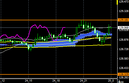 fxEURJPY170824END