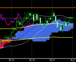 fxEURJPY170829END