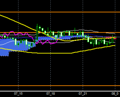 fxEURUSD170807END