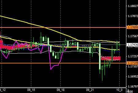 fxEURUSD170809END