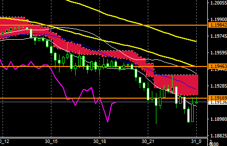 fxEURUSD170830END