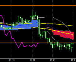 fxEURJPY170831END