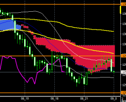 fxEURJPY170908END
