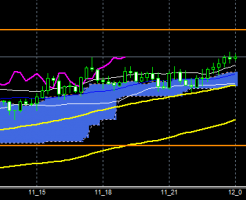 fxEURJPY170911END