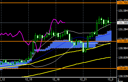 fxEURJPY170912END