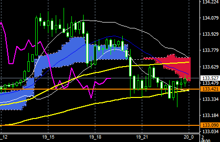 fxEURJPY170919END