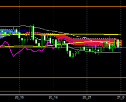 fxEURJPY170920end