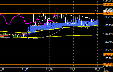 fxEURJPY170921END