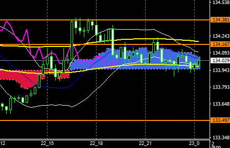 fxEURJPY170922end