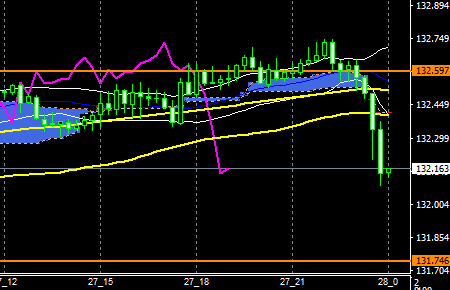 fxEURJPY170927END