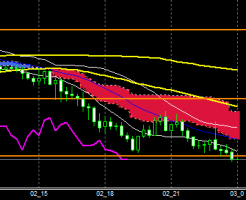 fxEURJPY171002END
